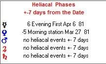 31-mar-81-nativity-phasis