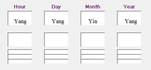 optional Yang within Yin in Di Tian Sui
