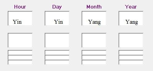 Yang within Yang and Yin within Yin: