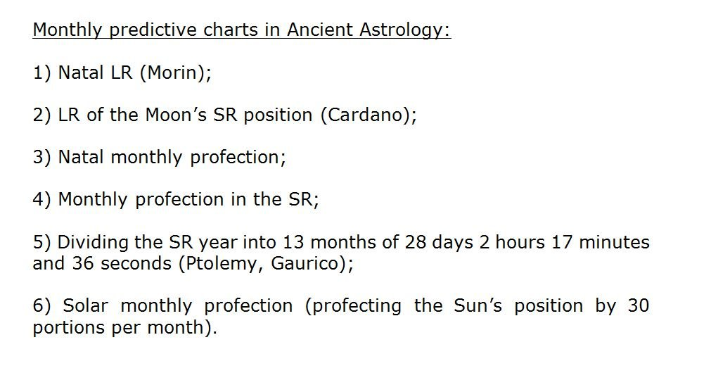 Ancient predictive Astrology - monthly charts