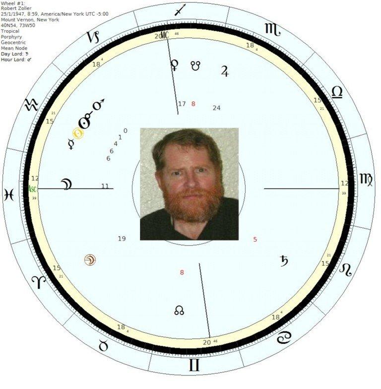 Tribute to astrologer Robert Zoller