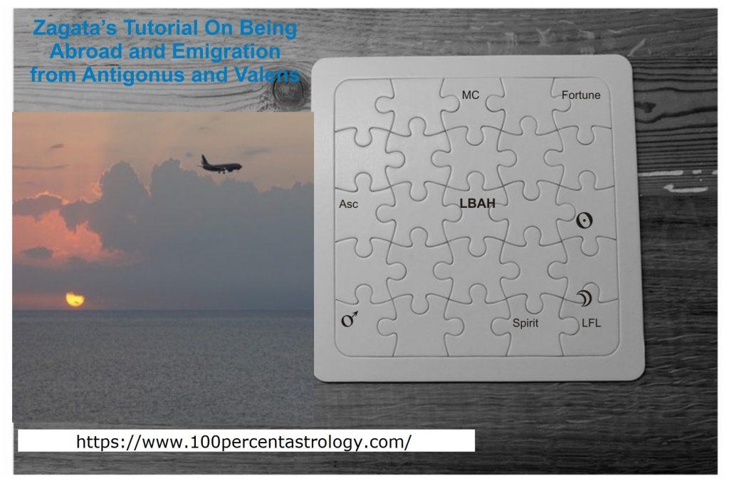 Vettius Valens Astrology Tutorial on Emigration