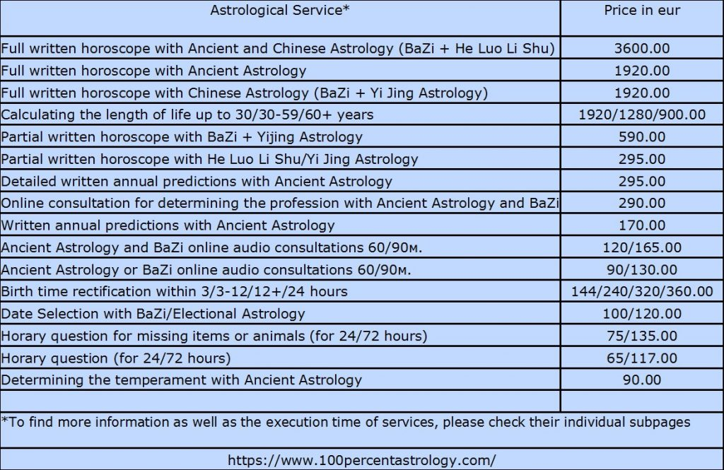 Astrological Services Price List